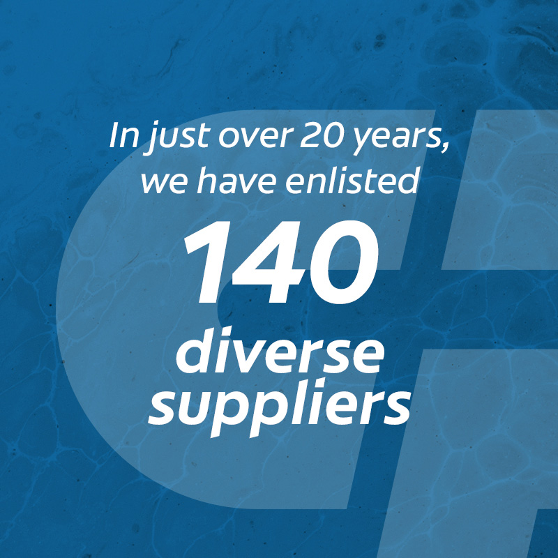 Text: In just over 20 years we have enlisted 140 diverse suppliers